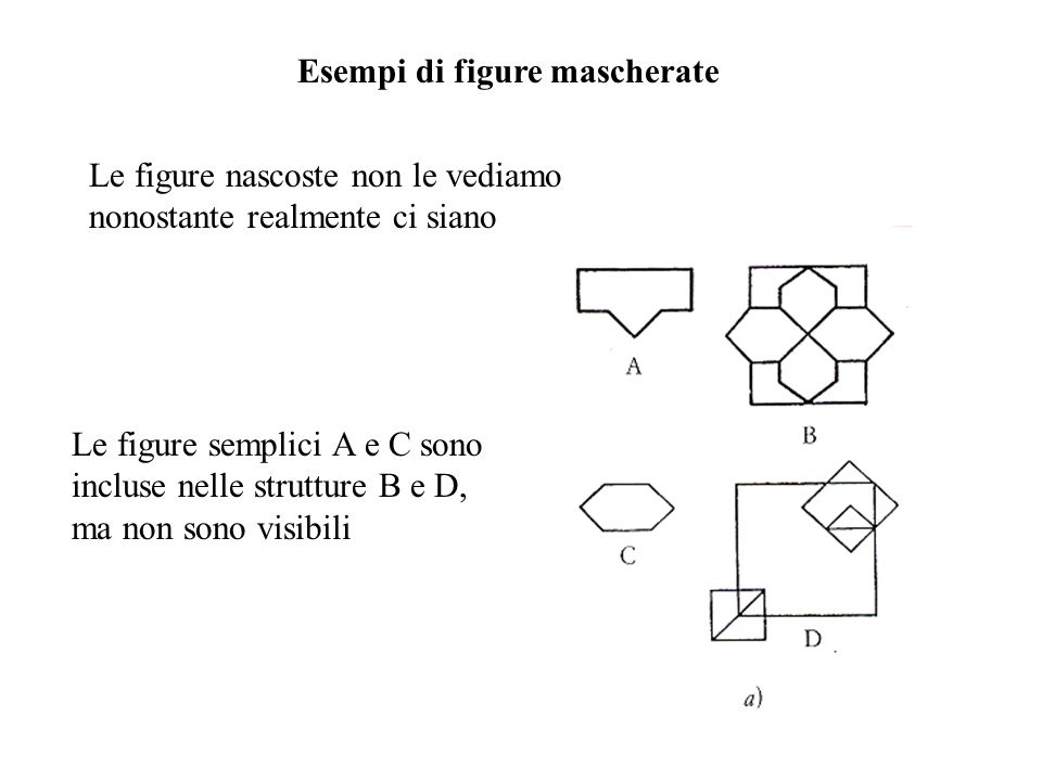 Le figure semplici A e C sono incluse nelle strutture B e D, ma non sono visibili Esempi di figure mascherate Le figure nascoste non le vediamo nonost