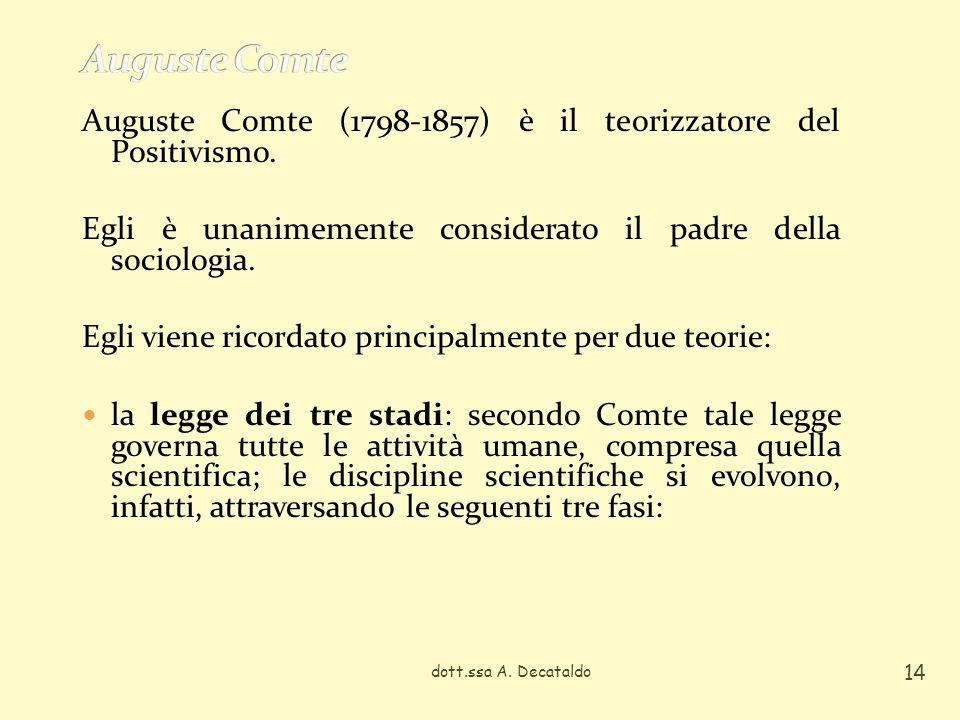 Auguste Comte (1798-1857) è il teorizzatore del Positivismo.