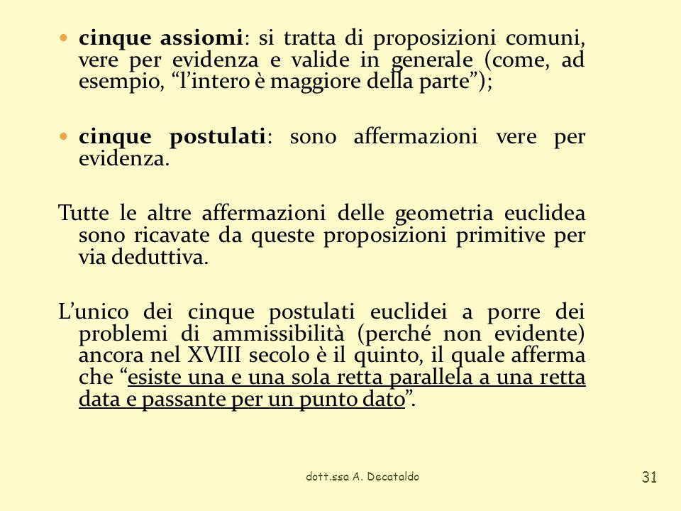 cinque assiomi: si tratta di proposizioni comuni, vere per evidenza e valide in generale (come, ad esempio, lintero è maggiore della parte); cinque postulati: sono affermazioni vere per evidenza.
