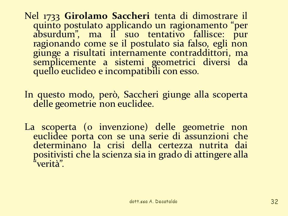 Nel 1733 Girolamo Saccheri tenta di dimostrare il quinto postulato applicando un ragionamento per absurdum, ma il suo tentativo fallisce: pur ragionando come se il postulato sia falso, egli non giunge a risultati internamente contraddittori, ma semplicemente a sistemi geometrici diversi da quello euclideo e incompatibili con esso.