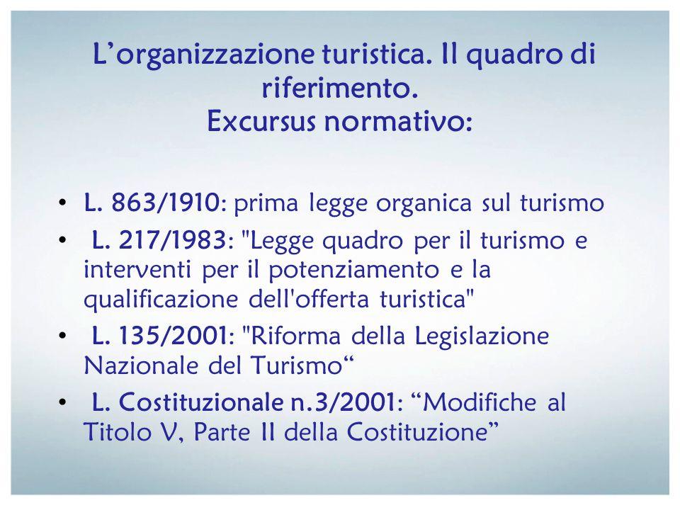 Lorganizzazione turistica. Il quadro di riferimento. Excursus normativo: L. 863/1910: prima legge organica sul turismo L. 217/1983:
