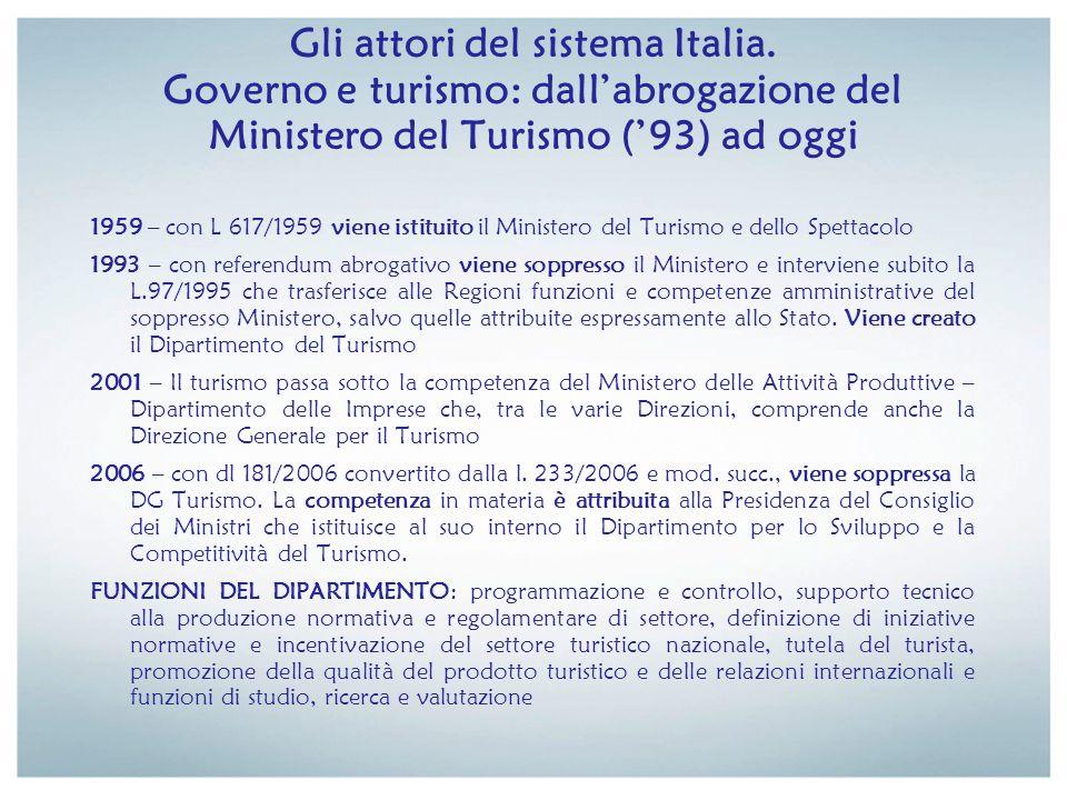 Gli attori del sistema Italia. Governo e turismo: dallabrogazione del Ministero del Turismo (93) ad oggi 1959 – con L 617/1959 viene istituito il Mini