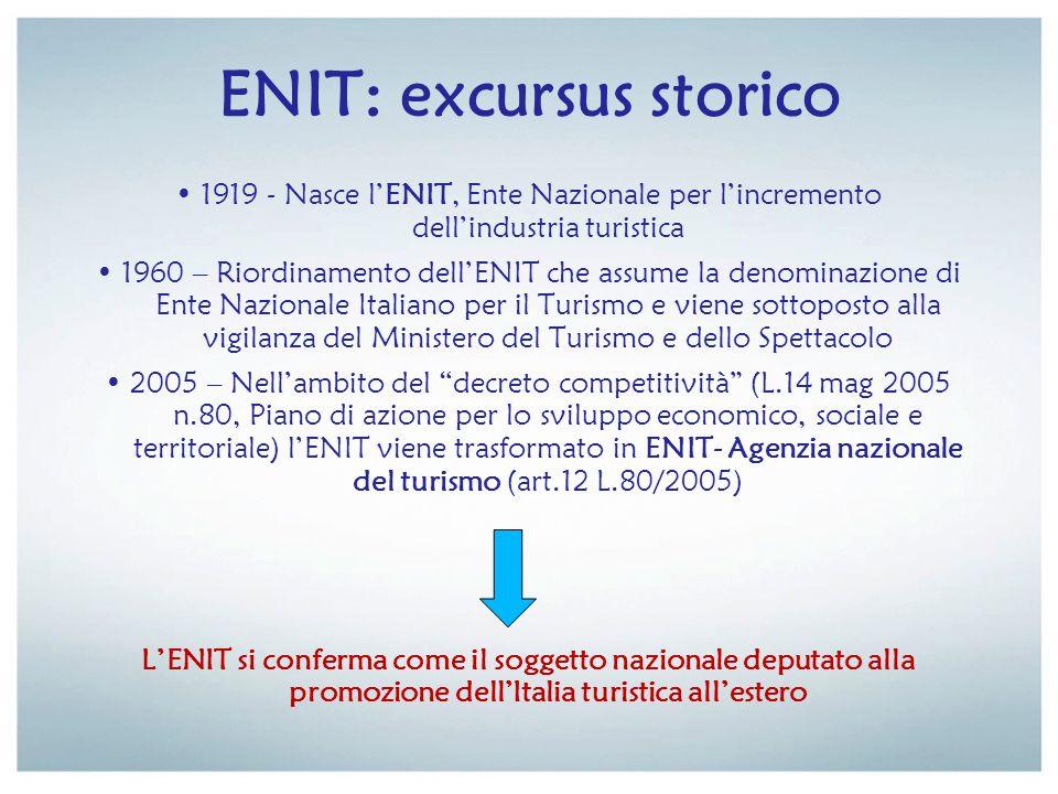 ENIT: excursus storico 1919 - Nasce lENIT, Ente Nazionale per lincremento dellindustria turistica 1960 – Riordinamento dellENIT che assume la denomina