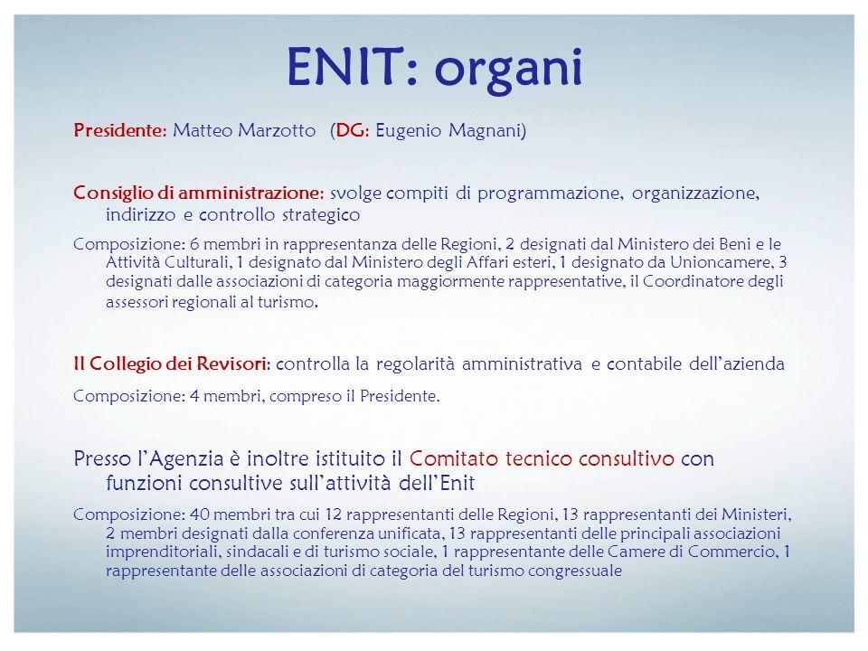 ENIT: organi Presidente: Matteo Marzotto(DG: Eugenio Magnani) Consiglio di amministrazione: svolge compiti di programmazione, organizzazione, indirizz