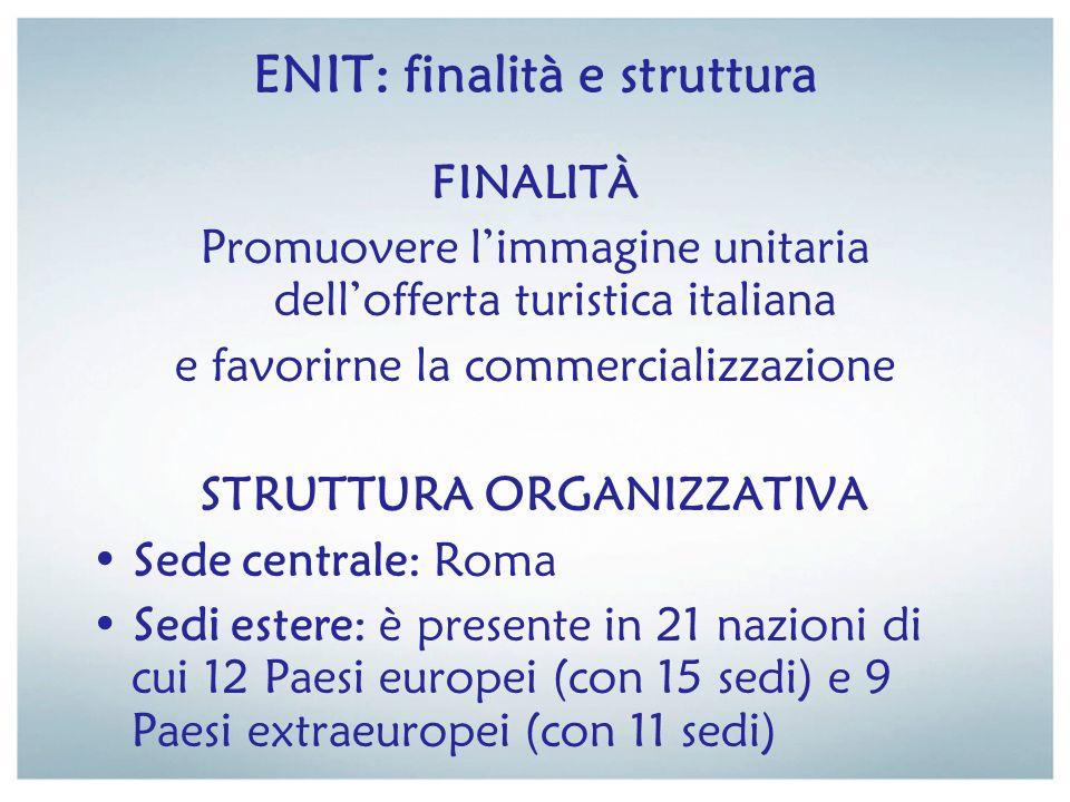 ENIT: finalità e struttura FINALITÀ Promuovere limmagine unitaria dellofferta turistica italiana e favorirne la commercializzazione STRUTTURA ORGANIZZ