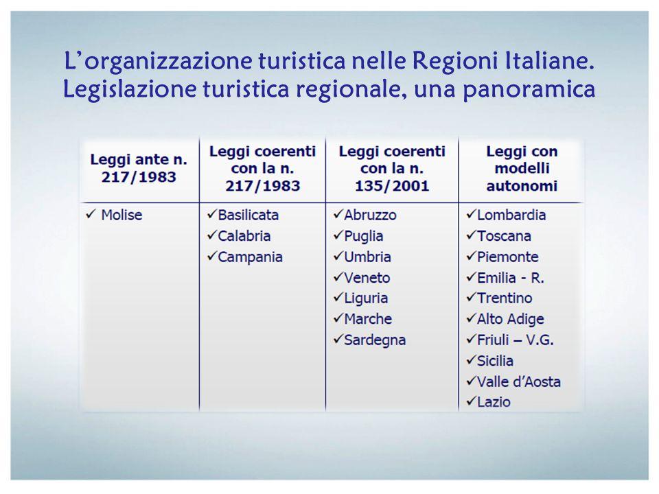 Lorganizzazione turistica nelle Regioni Italiane. Legislazione turistica regionale, una panoramica
