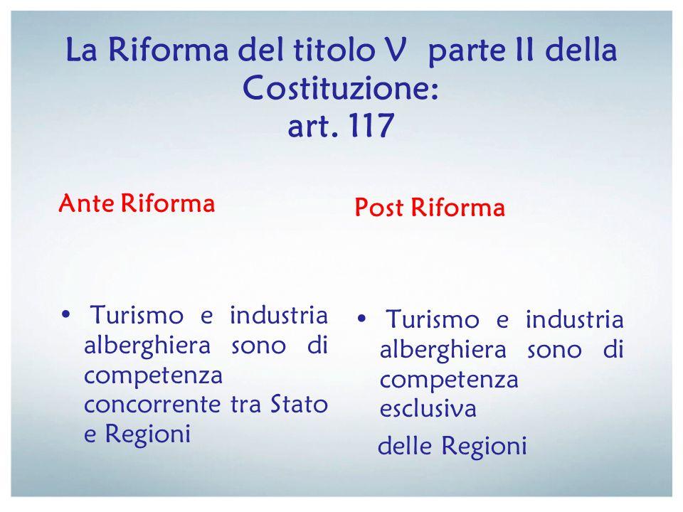 La Riforma del titolo V parte II della Costituzione: art. 117 Post Riforma Turismo e industria alberghiera sono di competenza esclusiva delle Regioni