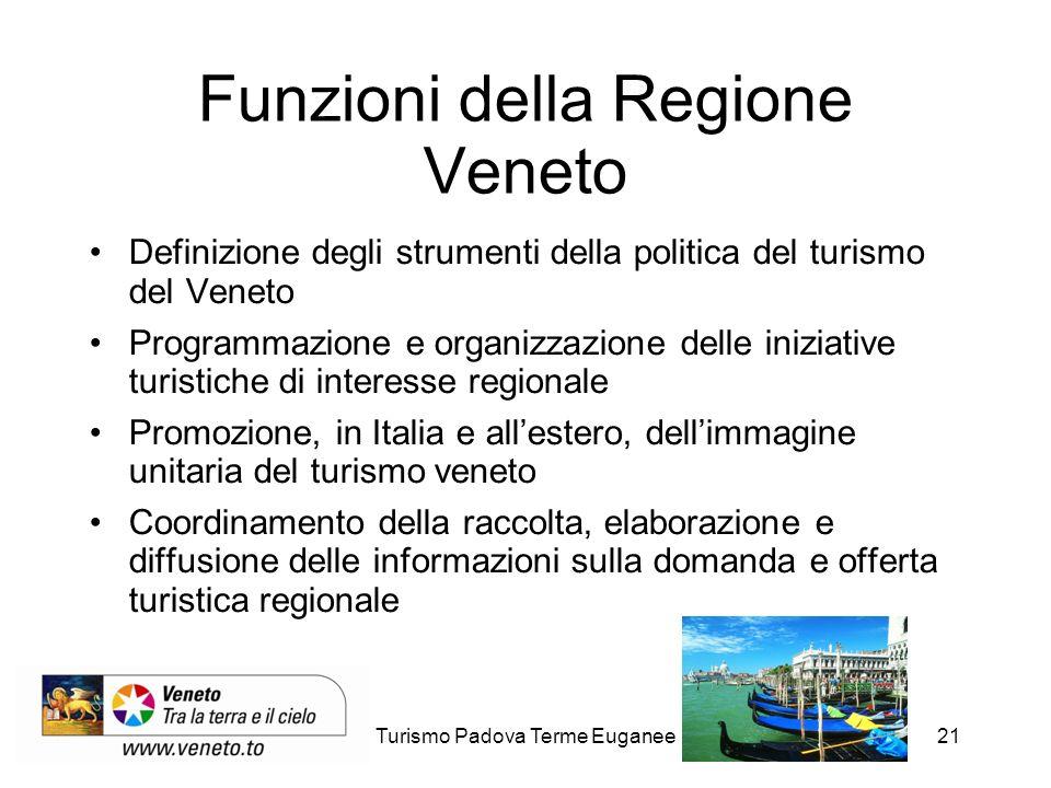 18/01/2014Turismo Padova Terme Euganee21 Funzioni della Regione Veneto Definizione degli strumenti della politica del turismo del Veneto Programmazion