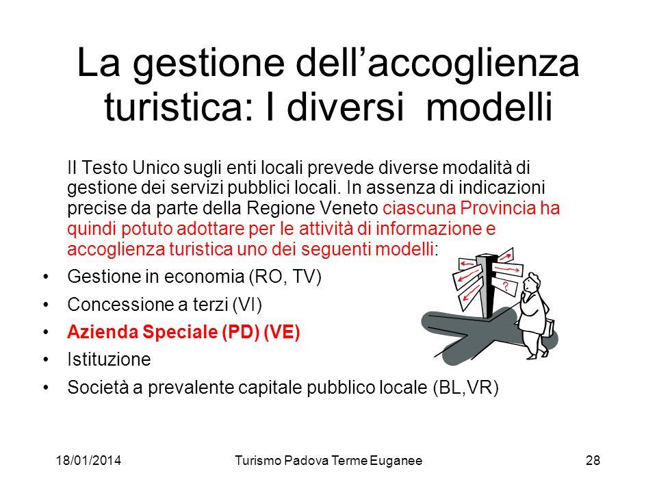 18/01/2014Turismo Padova Terme Euganee28 La gestione dellaccoglienza turistica: I diversi modelli Il Testo Unico sugli enti locali prevede diverse mod
