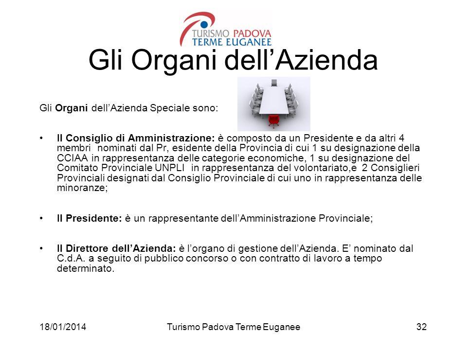 18/01/2014Turismo Padova Terme Euganee32 Gli Organi dellAzienda Gli Organi dellAzienda Speciale sono: Il Consiglio di Amministrazione: è composto da u