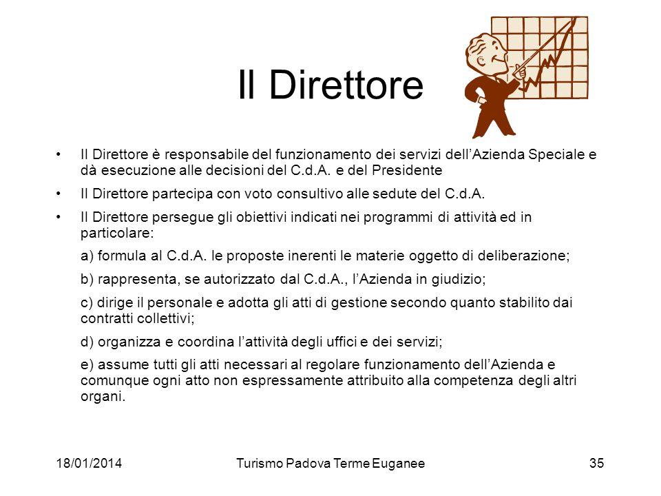 18/01/2014Turismo Padova Terme Euganee35 Il Direttore Il Direttore è responsabile del funzionamento dei servizi dellAzienda Speciale e dà esecuzione a