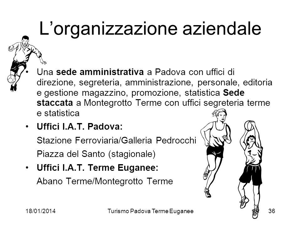 18/01/2014Turismo Padova Terme Euganee36 Lorganizzazione aziendale Una sede amministrativa a Padova con uffici di direzione, segreteria, amministrazio