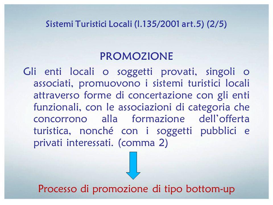Sistemi Turistici Locali (l.135/2001 art.5) (2/5) PROMOZIONE Gli enti locali o soggetti provati, singoli o associati, promuovono i sistemi turistici l