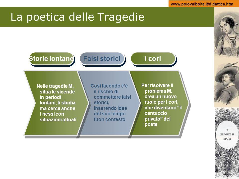 www.polovalboite.it/didattica.htm La poetica delle Tragedie Storie lontane Falsi storici I cori Nelle tragedie M. situa le vicende in periodi lontani,