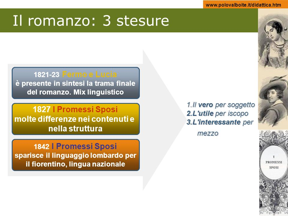 www.polovalboite.it/didattica.htm Il romanzo: 3 stesure 1821-23 Fermo e Lucia è presente in sintesi la trama finale del romanzo. Mix linguistico 1827