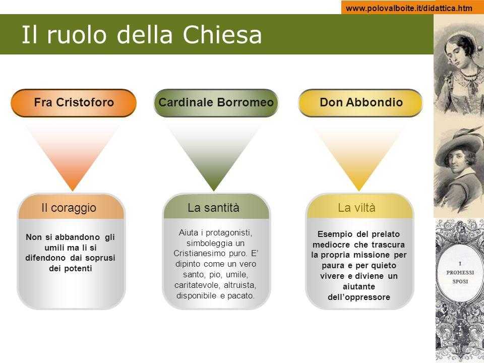 www.polovalboite.it/didattica.htm Il ruolo della Chiesa Il coraggio Non si abbandono gli umili ma li si difendono dai soprusi dei potenti La santità A