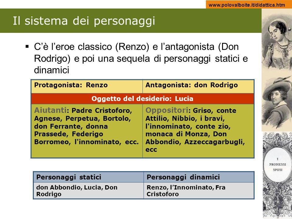 www.polovalboite.it/didattica.htm Il sistema dei personaggi Cè leroe classico (Renzo) e lantagonista (Don Rodrigo) e poi una sequela di personaggi sta