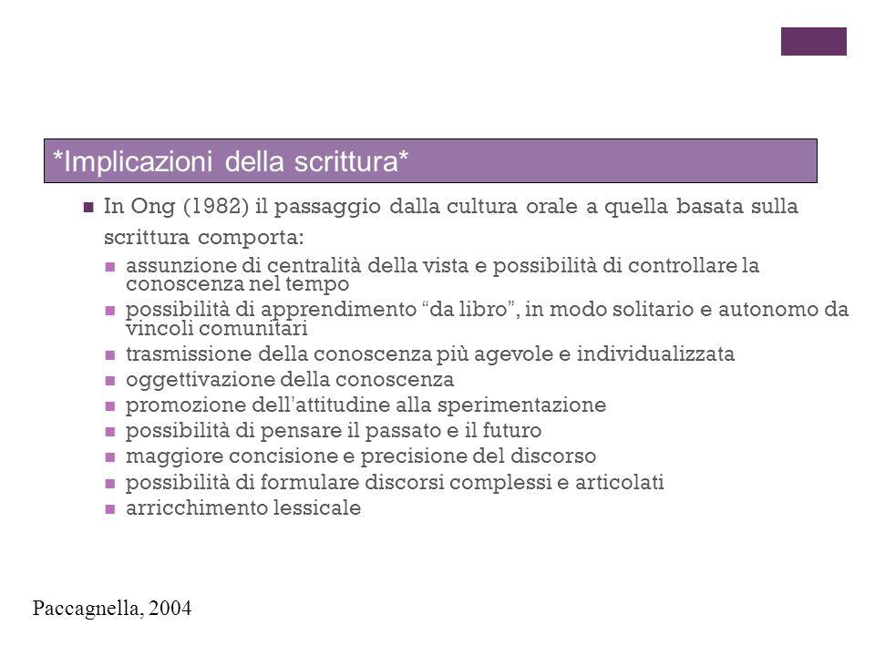 In Ong (1982) il passaggio dalla cultura orale a quella basata sulla scrittura comporta: assunzione di centralità della vista e possibilità di control