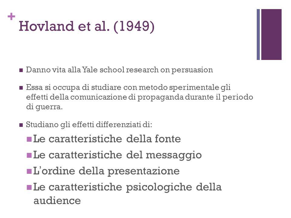 + Hovland et al. (1949) Danno vita alla Yale school research on persuasion Essa si occupa di studiare con metodo sperimentale gli effetti della comuni