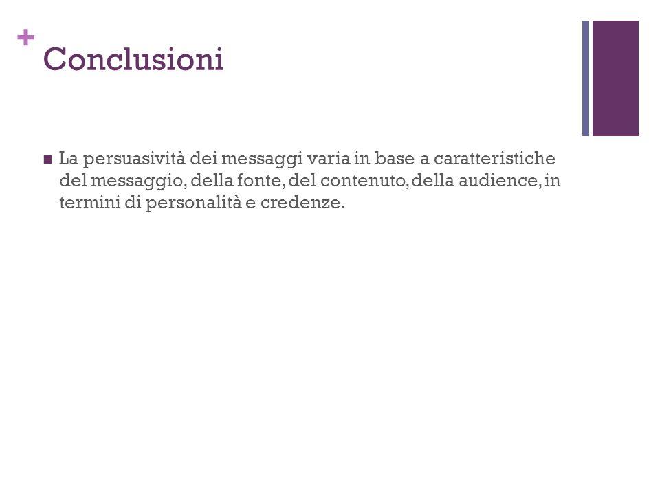 + Conclusioni La persuasività dei messaggi varia in base a caratteristiche del messaggio, della fonte, del contenuto, della audience, in termini di pe