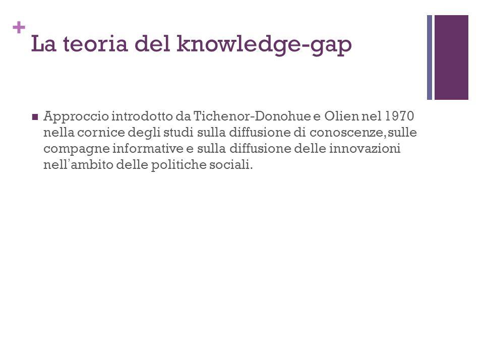 + La teoria del knowledge-gap Approccio introdotto da Tichenor-Donohue e Olien nel 1970 nella cornice degli studi sulla diffusione di conoscenze, sull