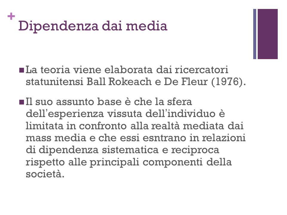 + Dipendenza dai media La teoria viene elaborata dai ricercatori statunitensi Ball Rokeach e De Fleur (1976). Il suo assunto base è che la sfera delle