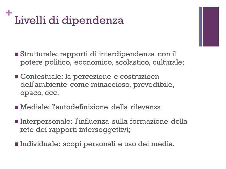 + Livelli di dipendenza Strutturale: rapporti di interdipendenza con il potere politico, economico, scolastico, culturale; Contestuale: la percezione