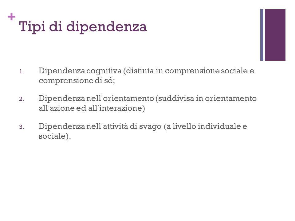+ Tipi di dipendenza 1. Dipendenza cognitiva (distinta in comprensione sociale e comprensione di sé; 2. Dipendenza nellorientamento (suddivisa in orie