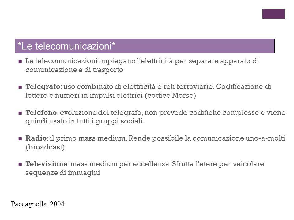 Le telecomunicazioni impiegano lelettricità per separare apparato di comunicazione e di trasporto Telegrafo: uso combinato di elettricità e reti ferro