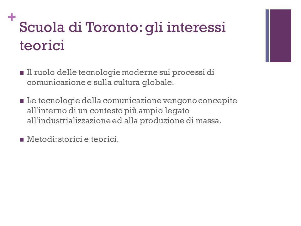 + Scuola di Toronto: gli interessi teorici Il ruolo delle tecnologie moderne sui processi di comunicazione e sulla cultura globale. Le tecnologie dell