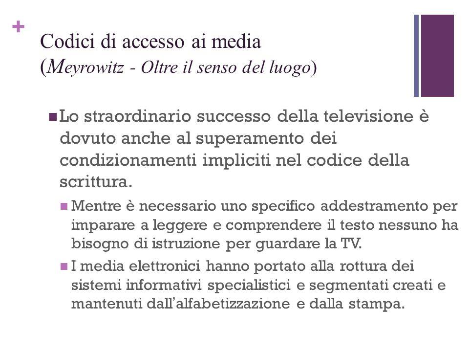 + Lo straordinario successo della televisione è dovuto anche al superamento dei condizionamenti impliciti nel codice della scrittura. Mentre è necessa
