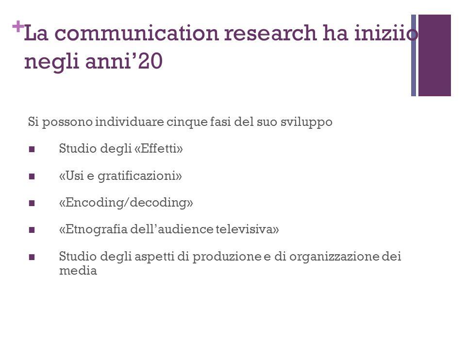 + La communication research ha iniziio negli anni20 Si possono individuare cinque fasi del suo sviluppo Studio degli «Effetti» «Usi e gratificazioni»