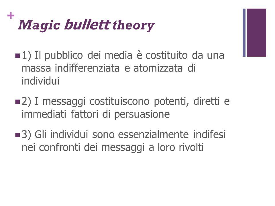 + Magic bullett theory 1) Il pubblico dei media è costituito da una massa indifferenziata e atomizzata di individui 2) I messaggi costituiscono potent