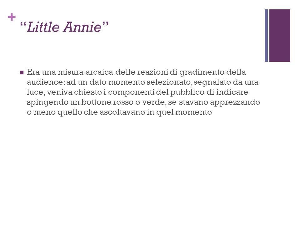 + Little Annie Era una misura arcaica delle reazioni di gradimento della audience: ad un dato momento selezionato, segnalato da una luce, veniva chies