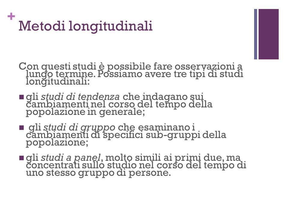 + Metodi longitudinali Con questi studi è possibile fare osservazioni a lungo termine. Possiamo avere tre tipi di studi longitudinali: gli studi di te