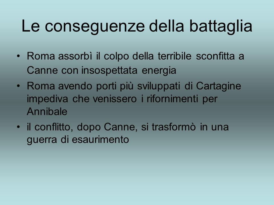 Le conseguenze della battaglia Roma assorbì il colpo della terribile sconfitta a Canne con insospettata energia Roma avendo porti più sviluppati di Cartagine impediva che venissero i rifornimenti per Annibale il conflitto, dopo Canne, si trasformò in una guerra di esaurimento