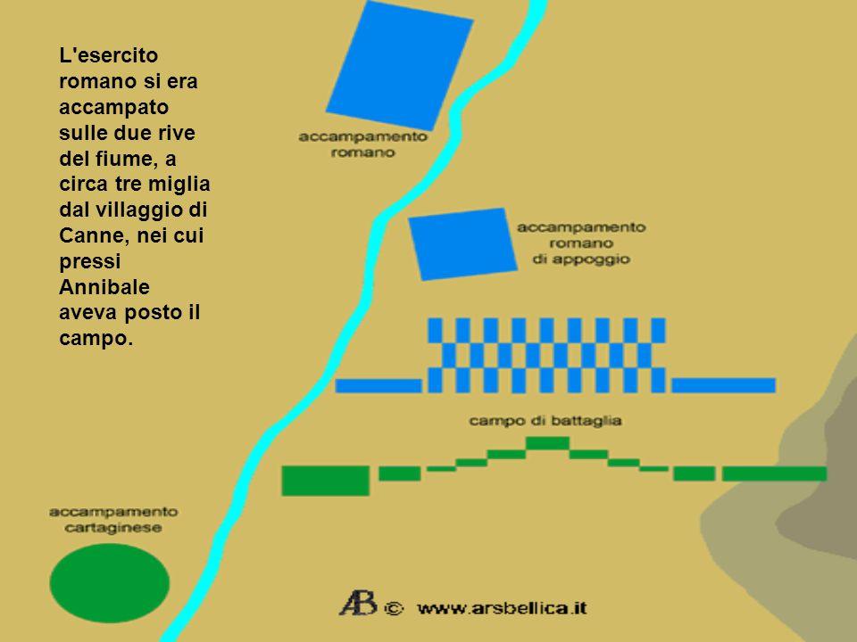 L esercito romano si era accampato sulle due rive del fiume, a circa tre miglia dal villaggio di Canne, nei cui pressi Annibale aveva posto il campo.