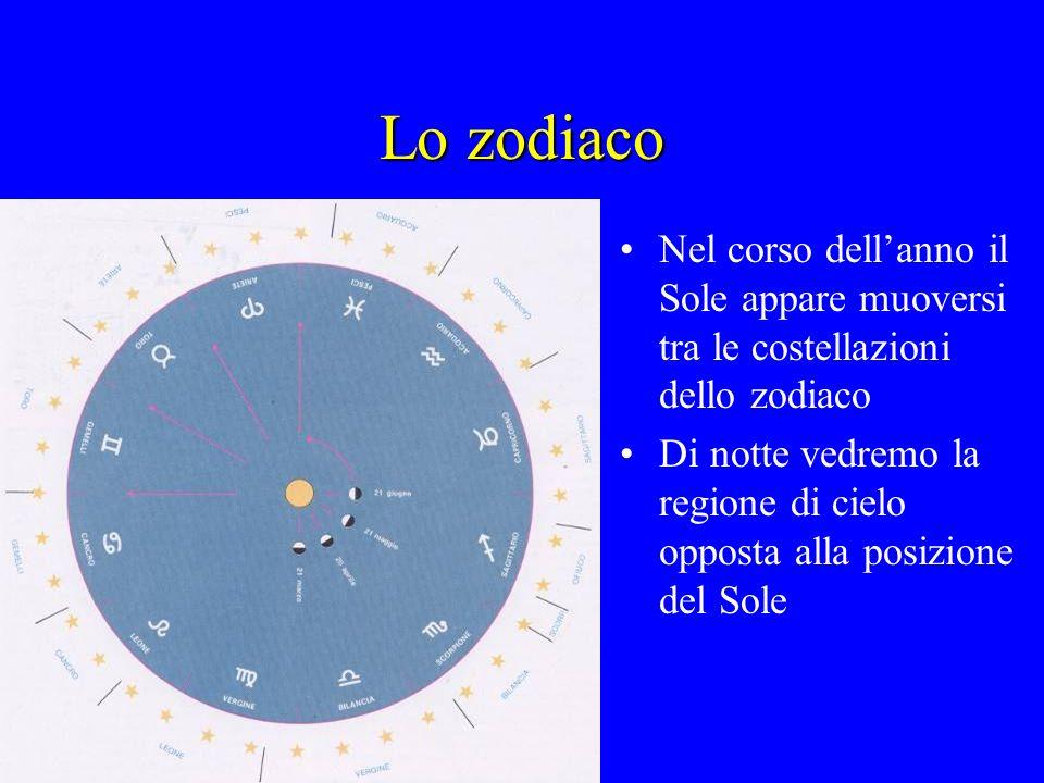 Lo zodiaco Nel corso dellanno il Sole appare muoversi tra le costellazioni dello zodiaco Di notte vedremo la regione di cielo opposta alla posizione d