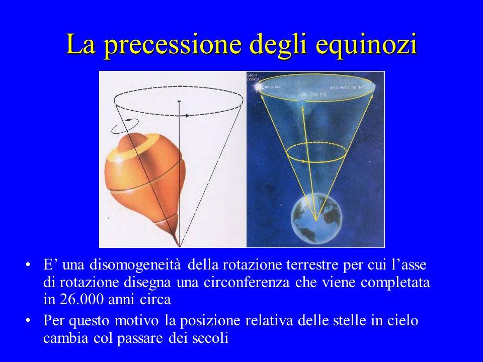 La precessione degli equinozi E una disomogeneità della rotazione terrestre per cui lasse di rotazione disegna una circonferenza che viene completata