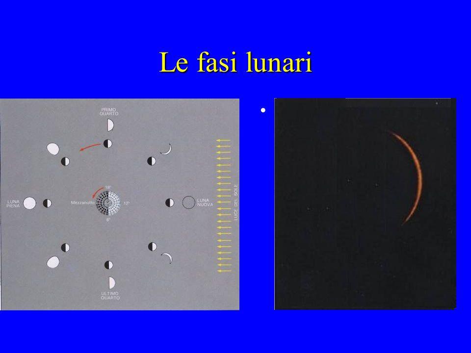 Le fasi lunari Sono determinate dalla posizione reciproca di Sole, Terra e Luna –Luna nuova: la Luna è tra la Terra e il Sole e transita in cielo nell