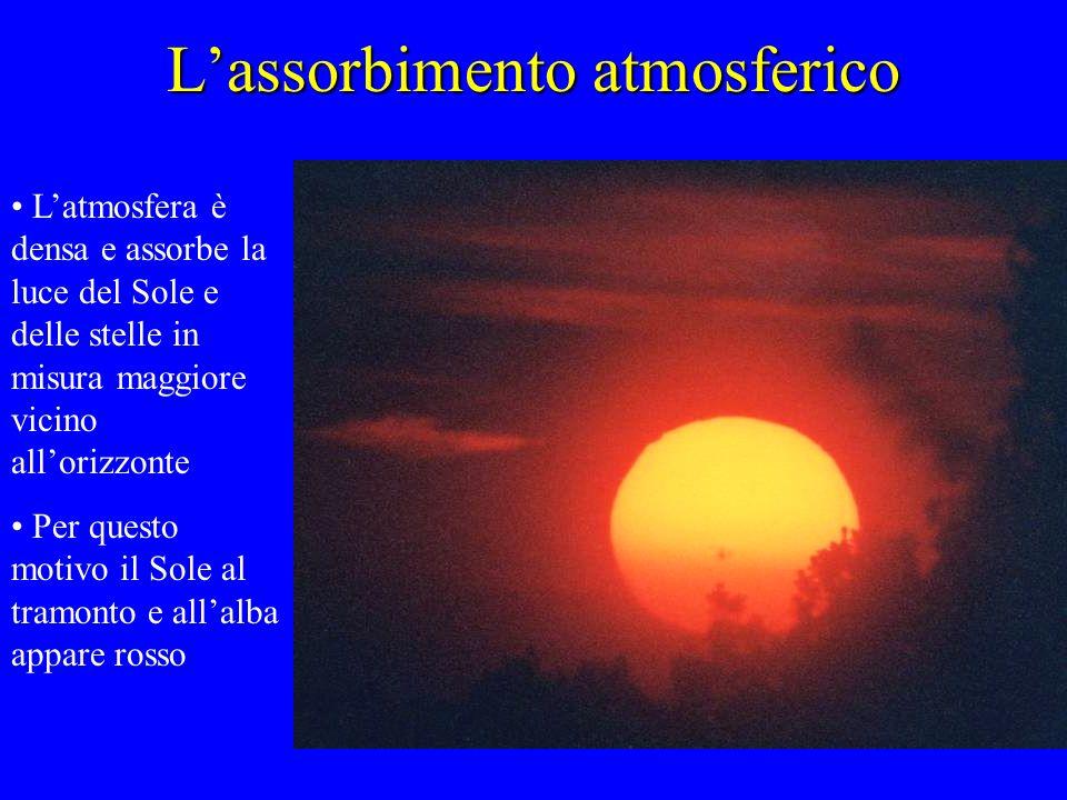 Lassorbimento atmosferico Latmosfera è densa e assorbe la luce del Sole e delle stelle in misura maggiore vicino allorizzonte Per questo motivo il Sol