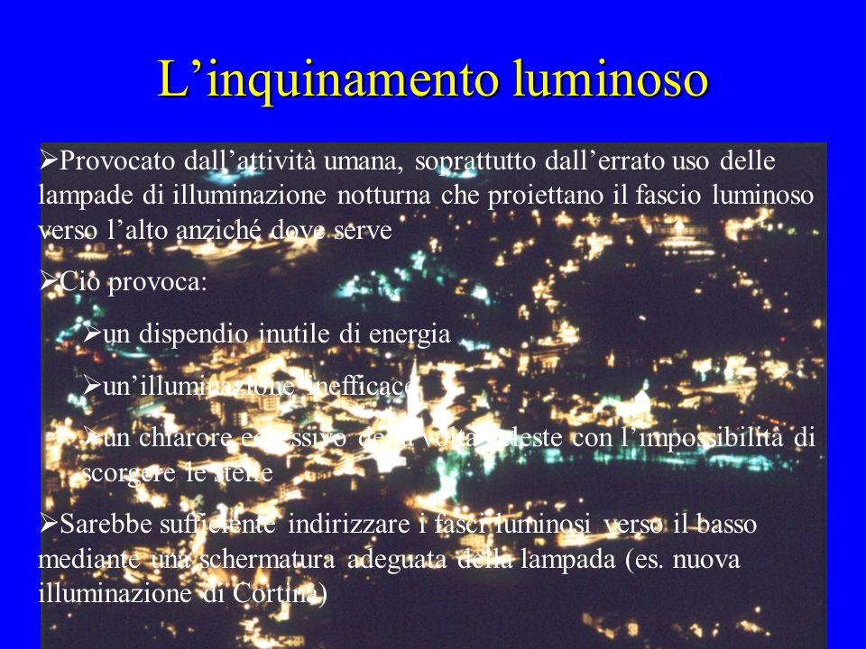 Linquinamento luminoso Provocato dallattività umana, soprattutto dallerrato uso delle lampade di illuminazione notturna che proiettano il fascio lumin