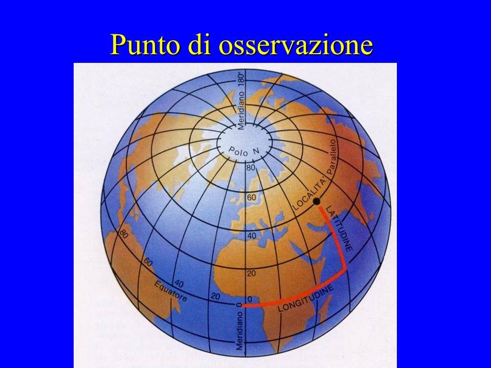 Le fasi lunari Sono determinate dalla posizione reciproca di Sole, Terra e Luna –Luna nuova: la Luna è tra la Terra e il Sole e transita in cielo nelle ore diurne –Luna piena: la Terra è tra il Sole e la Luna e transita in cielo nelle ore notturne