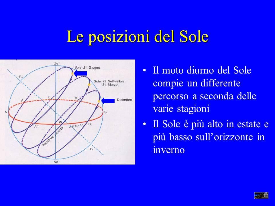 Il moto diurno del Sole compie un differente percorso a seconda delle varie stagioni Il Sole è più alto in estate e più basso sullorizzonte in inverno