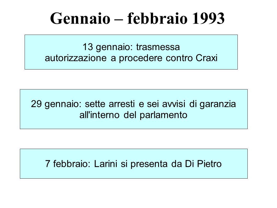 Gennaio – febbraio 1993 13 gennaio: trasmessa autorizzazione a procedere contro Craxi 29 gennaio: sette arresti e sei avvisi di garanzia all'interno d