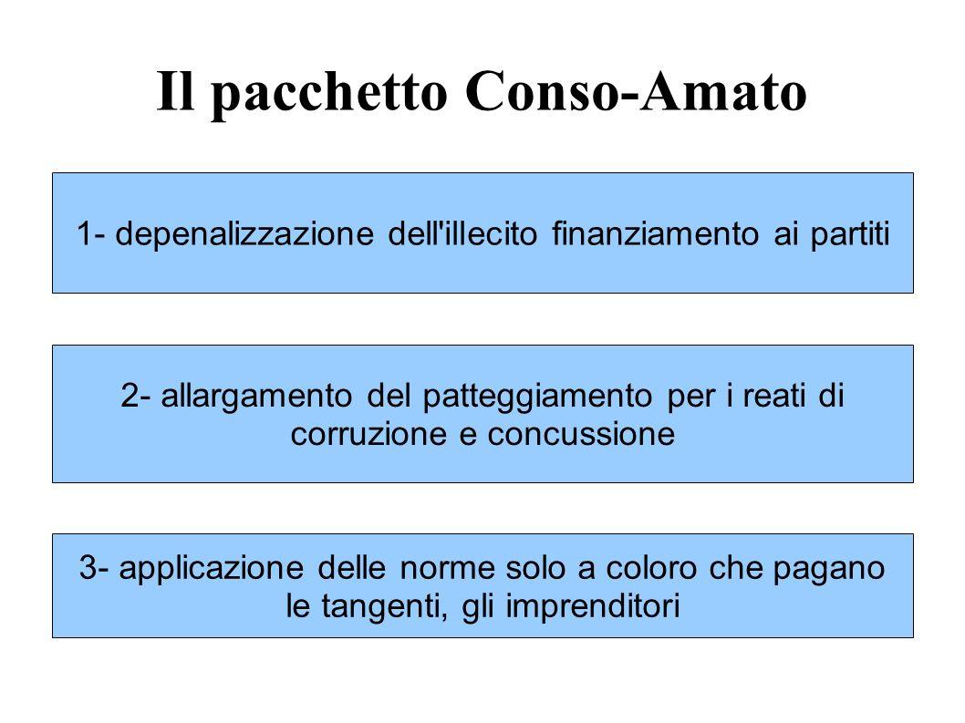 Il pacchetto Conso-Amato 1- depenalizzazione dell'illecito finanziamento ai partiti 2- allargamento del patteggiamento per i reati di corruzione e con