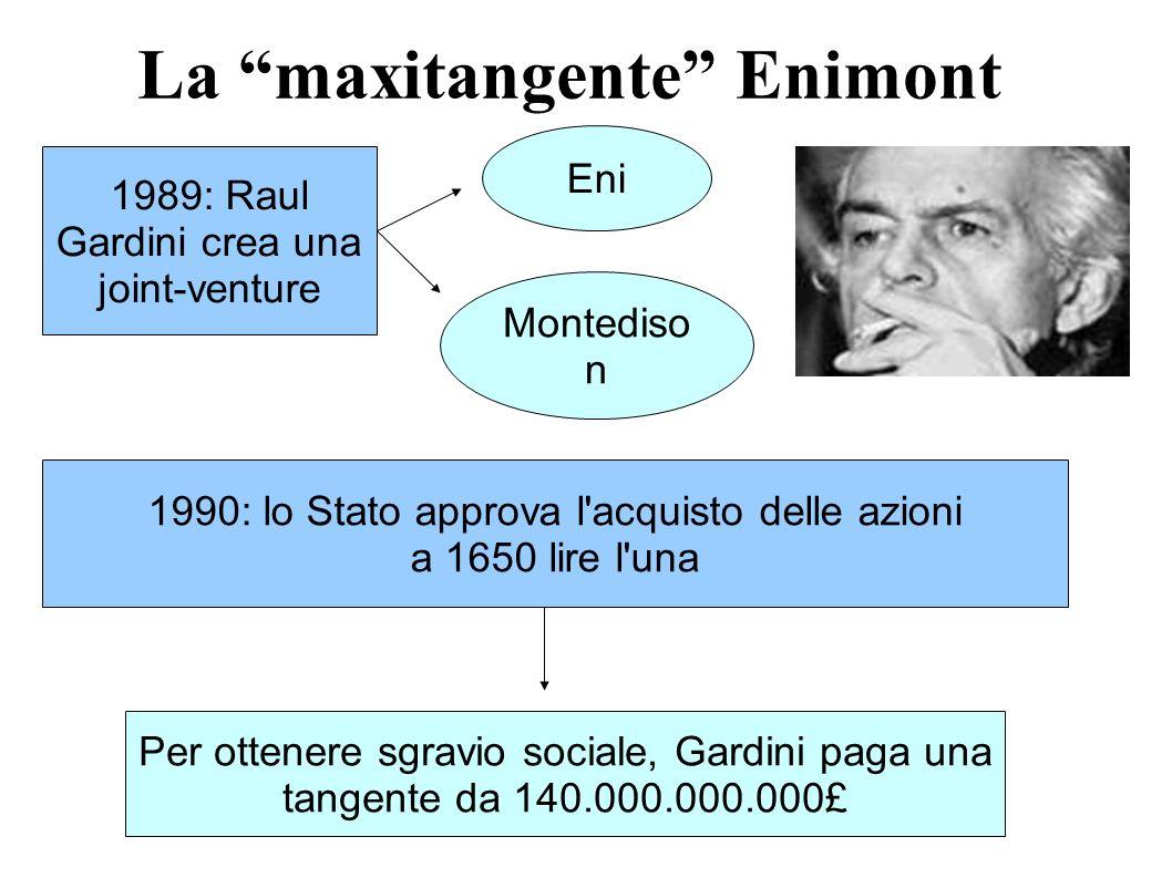 La maxitangente Enimont 1989: Raul Gardini crea una joint-venture Eni Montediso n 1990: lo Stato approva l'acquisto delle azioni a 1650 lire l'una Per