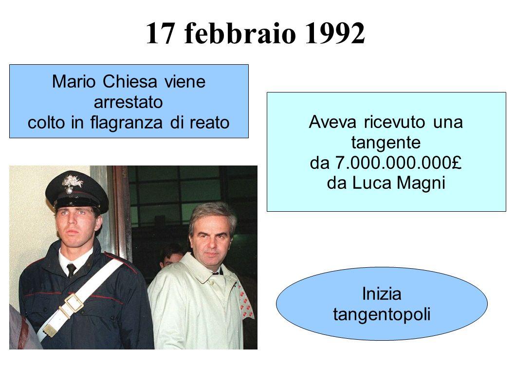 17 febbraio 1992 Mario Chiesa viene arrestato colto in flagranza di reato Aveva ricevuto una tangente da 7.000.000.000£ da Luca Magni Inizia tangentop