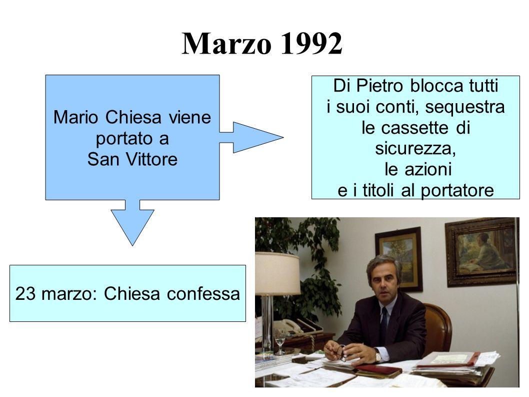Marzo 1992 Di Pietro blocca tutti i suoi conti, sequestra le cassette di sicurezza, le azioni e i titoli al portatore 23 marzo: Chiesa confessa Mario