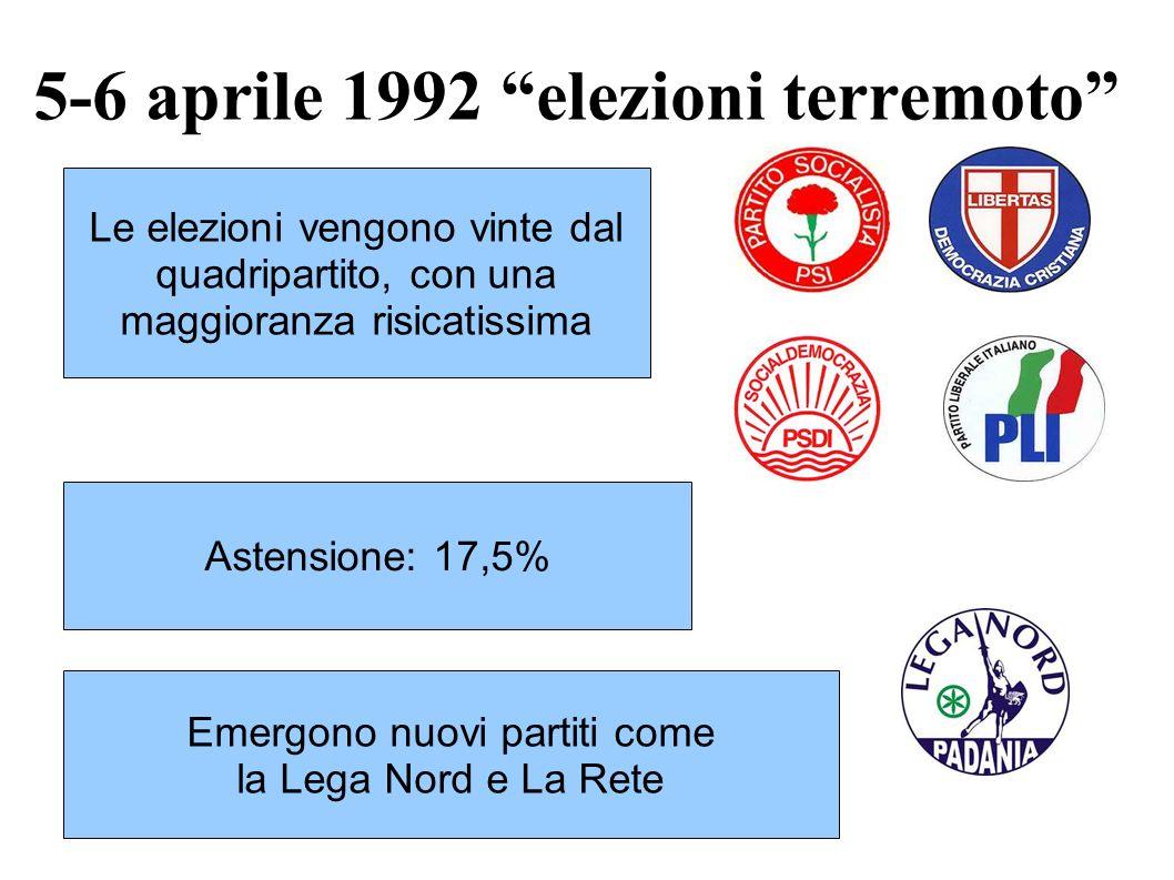 5-6 aprile 1992 elezioni terremoto Le elezioni vengono vinte dal quadripartito, con una maggioranza risicatissima Astensione: 17,5% Emergono nuovi par